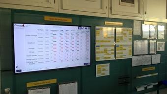 affichage dynamique avec le logiciel MES pour l'AIC